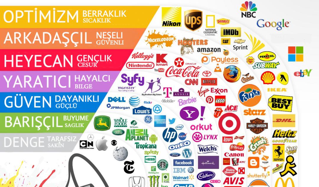 logo renkleri
