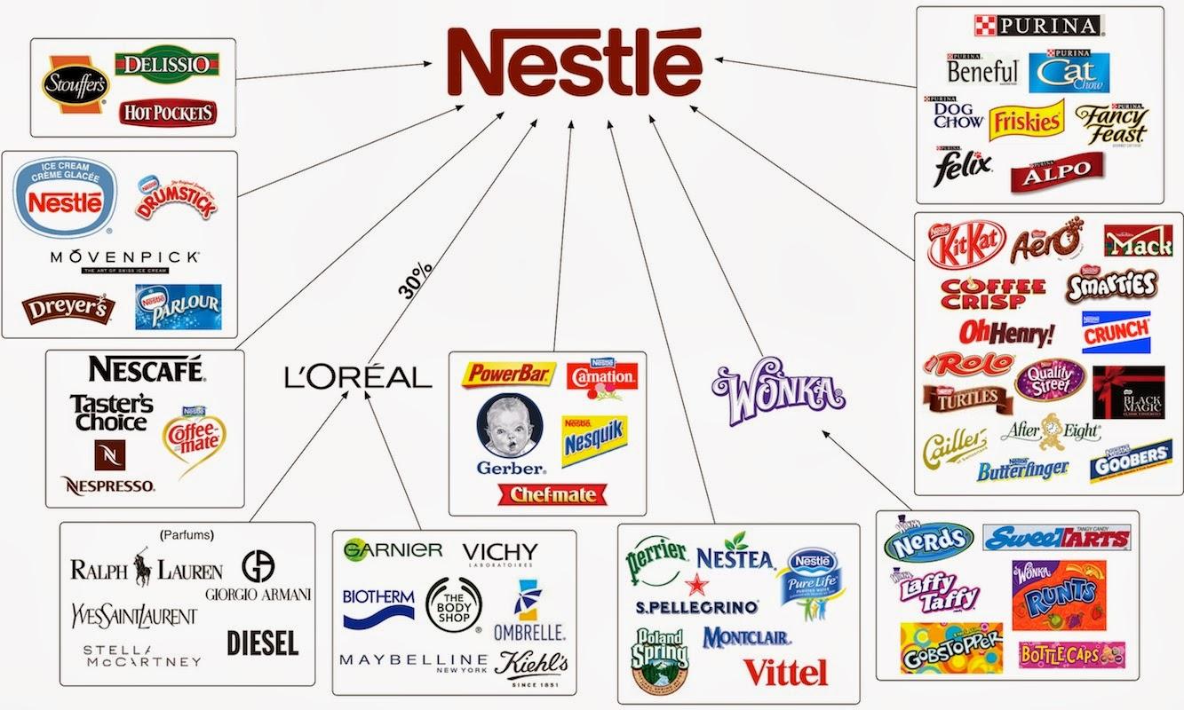 nestle markaları