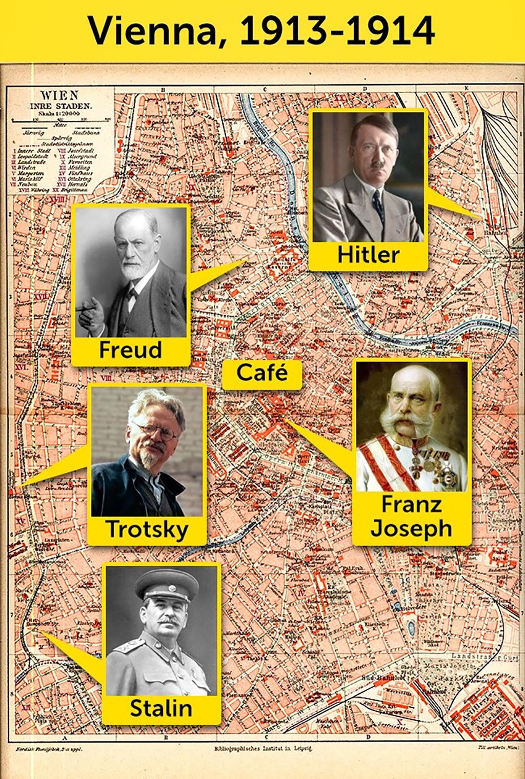 Freud, Hitler, Trotsky, Franz Joseph ve Stalin'in aynı tarihte Viyana'da olmaları