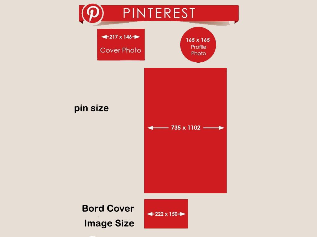 pinterest için görüntü boyutları