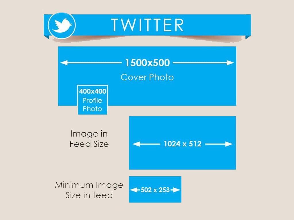 twitter görsel boyutları