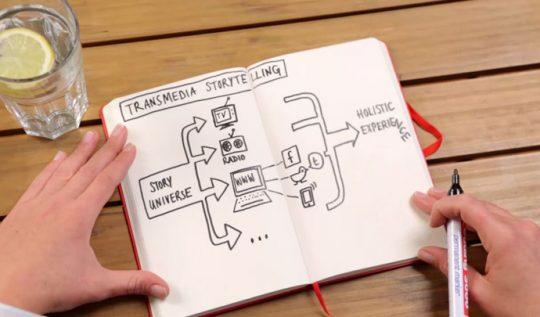 transmedia storytelling örnekleri