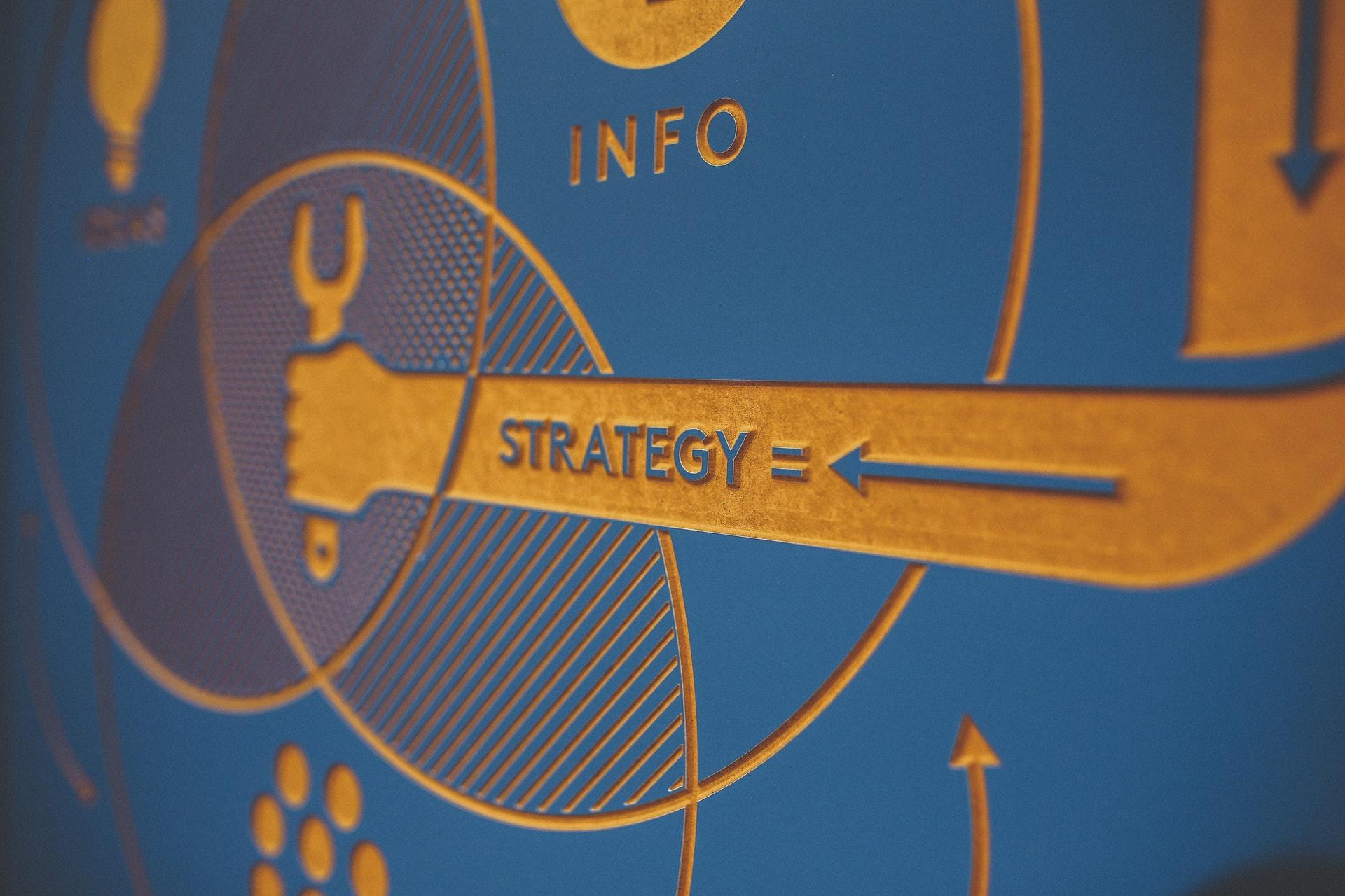 ideal hedef pazarınızı belirlemek için rakiplerinizin ne yaptığı stratejiniz belirleremede yardımcı olur