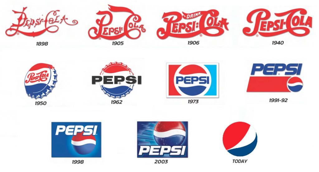 pepsi logo gelişimi