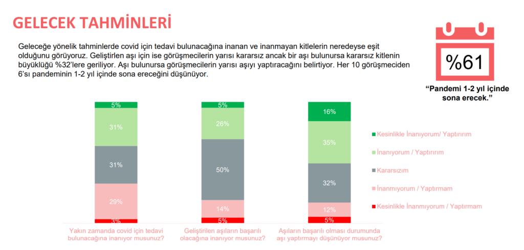 covid-19-ve-toplum-turkiyenin-maske-kullanim-aliskanliklari
